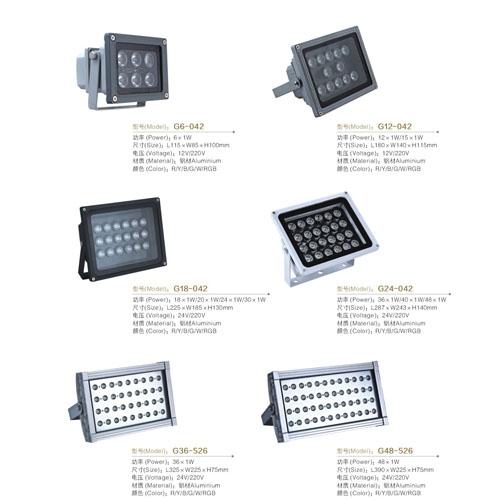 220V铝材LED投光灯