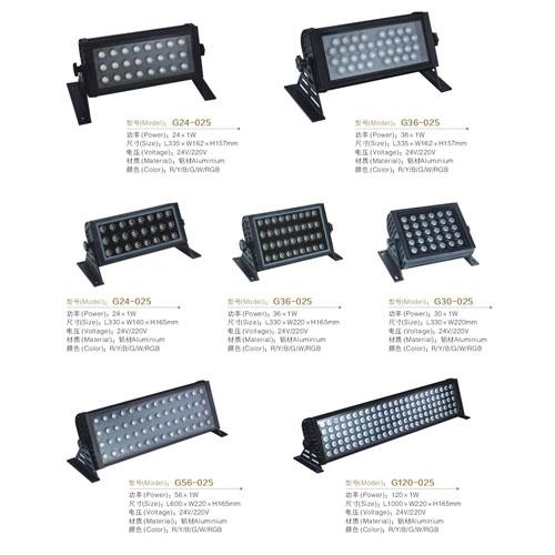 LED防水广告牌投光射灯